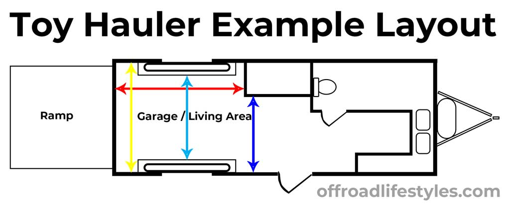 Picture of an example layout of a toy hauler